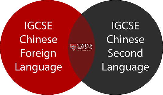 TWINS Education's IGCSE Chinese tuition offers two syllabus namely IGCSE Chinese Second Language tuition and IGCSE Chinese Foreign Language tuition. It is important for parent and students to learn the differences and similarities between the two of them. This image refers to the subset between the two Chinese subjects.
