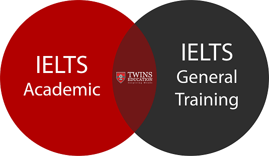 The two types of IELTS tuition preparation course that is offered in TWINS Education. This includes IELTS Academic and IELTS General Training. TWINS Education's IELTS tutor will help or assist students to achieve good band scores in their IELTS test. They offer classes to students all over Malaysia.